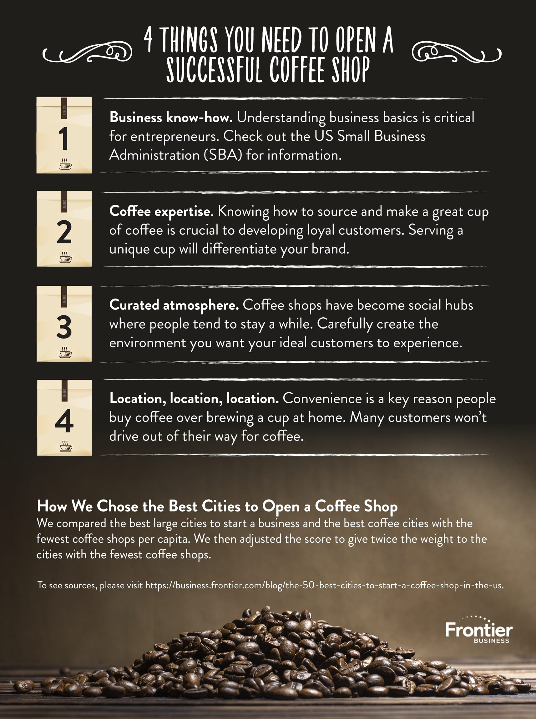 4 Tips for Opening a Successful Coffee Shop