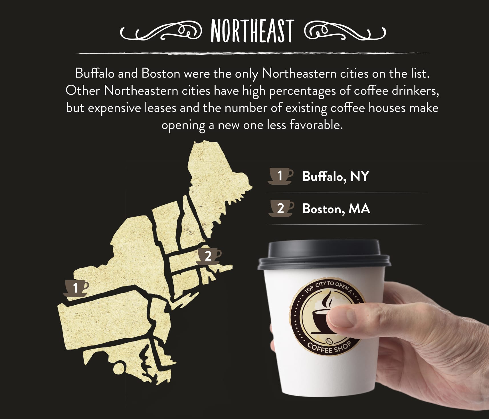 Best Coffee Cities in the Northeast
